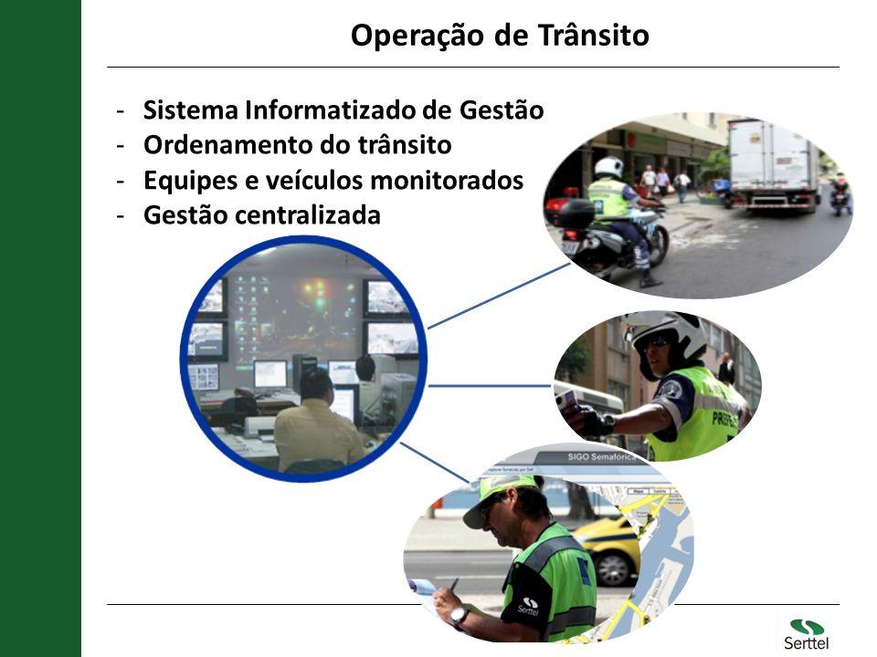 Operação de Trânsito Sistemas de Gestao