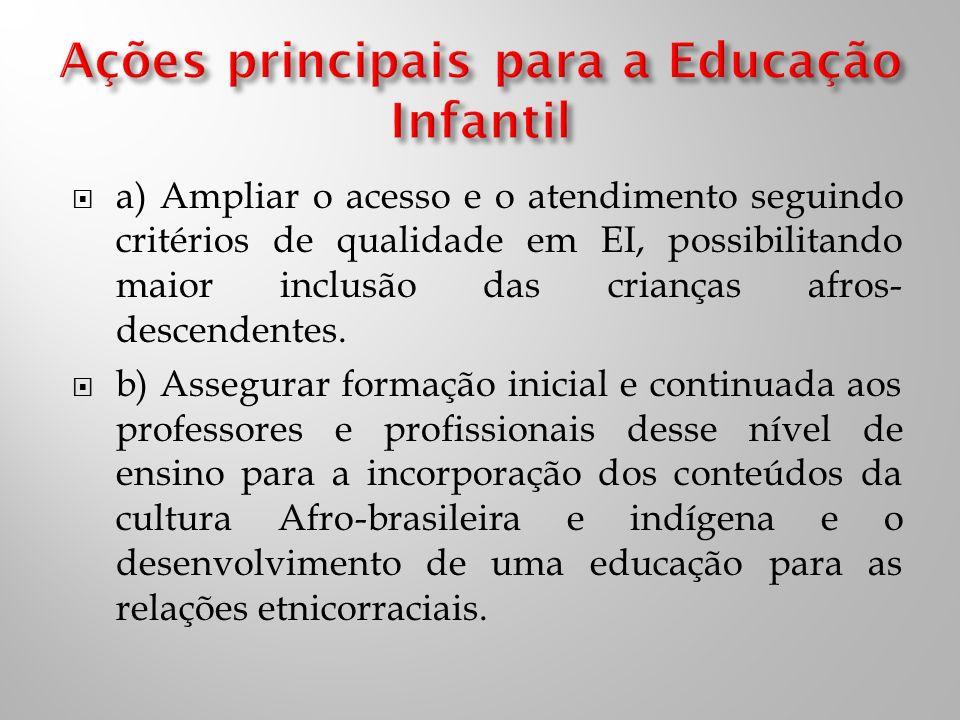 Ações principais para a Educação Infantil