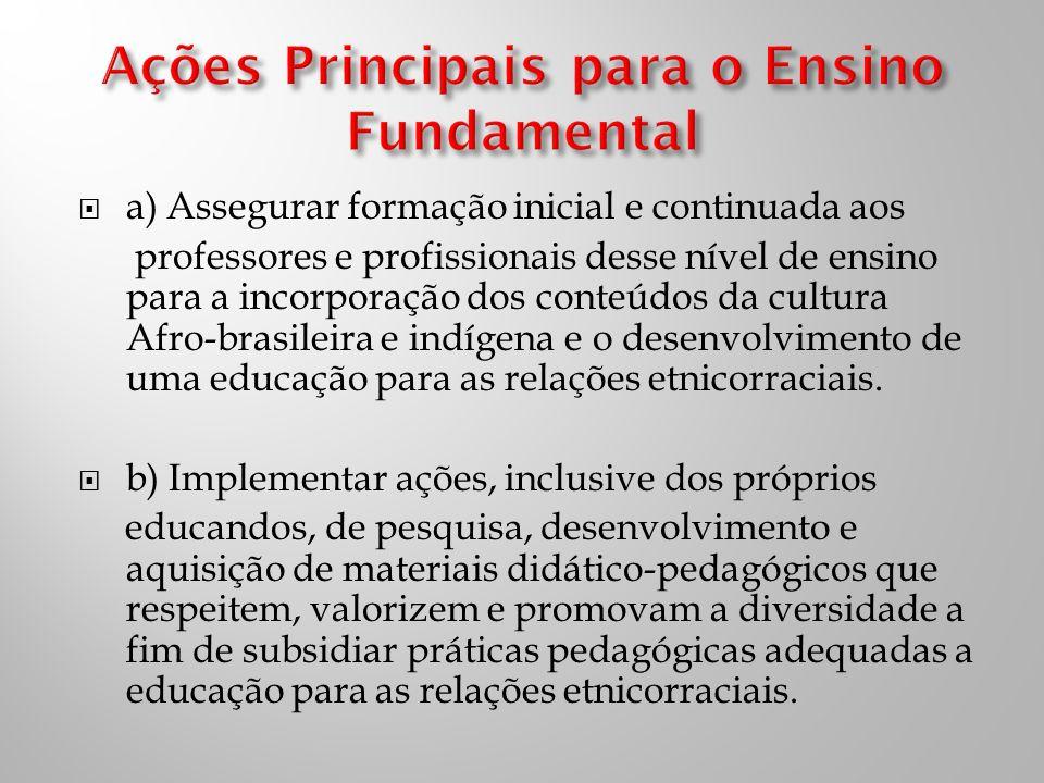 Ações Principais para o Ensino Fundamental