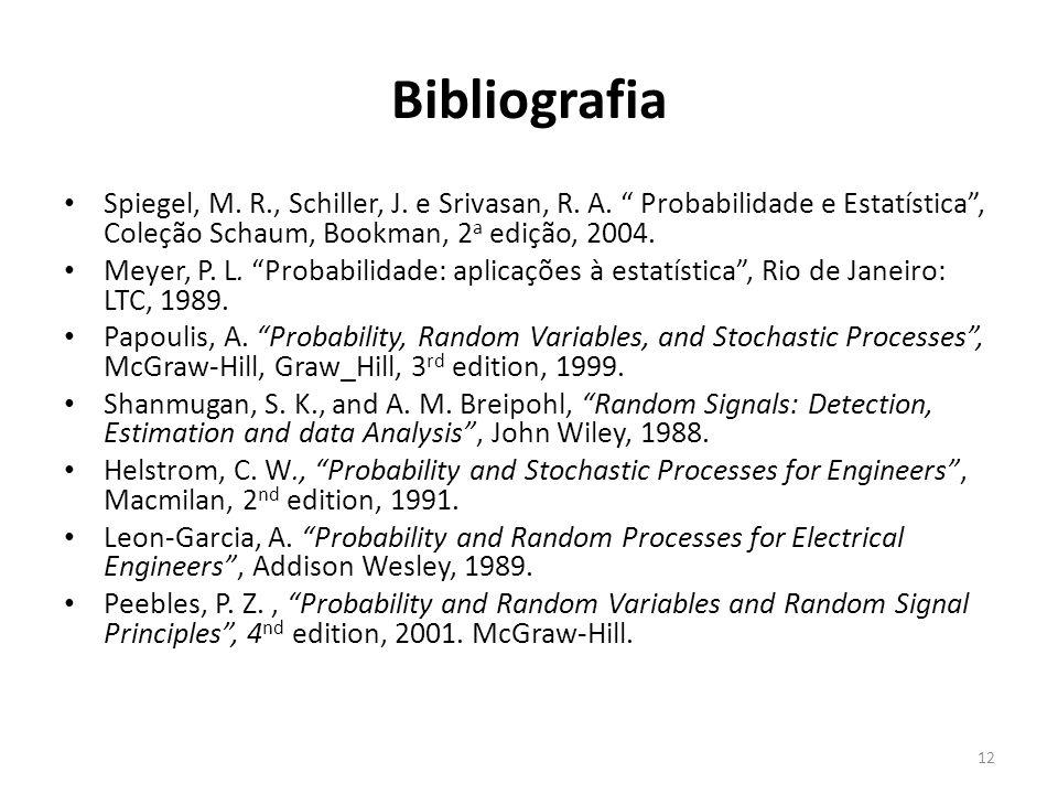 Bibliografia Spiegel, M. R., Schiller, J. e Srivasan, R. A. Probabilidade e Estatística , Coleção Schaum, Bookman, 2a edição, 2004.