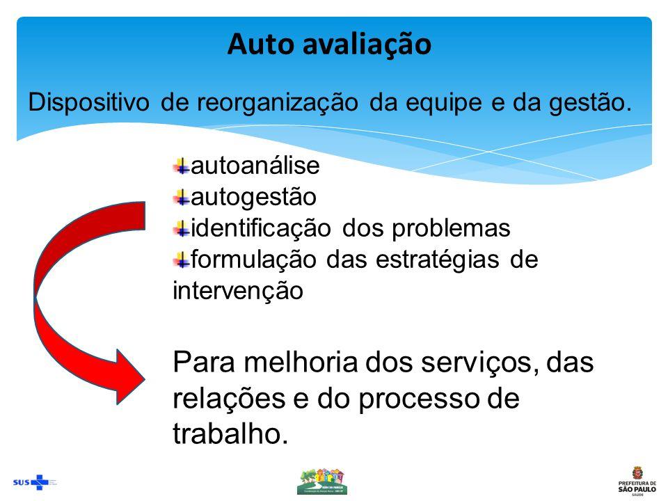 Auto avaliação Dispositivo de reorganização da equipe e da gestão. autoanálise. autogestão. identificação dos problemas.