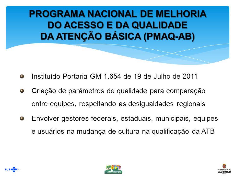 PROGRAMA NACIONAL DE MELHORIA DO ACESSO E DA QUALIDADE DA ATENÇÃO BÁSICA (PMAQ-AB)