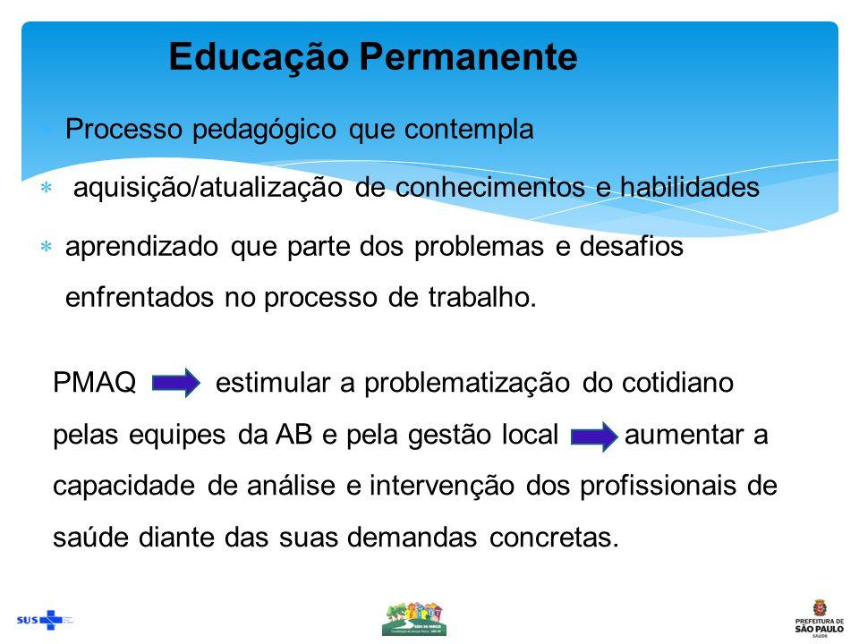 Educação Permanente Processo pedagógico que contempla