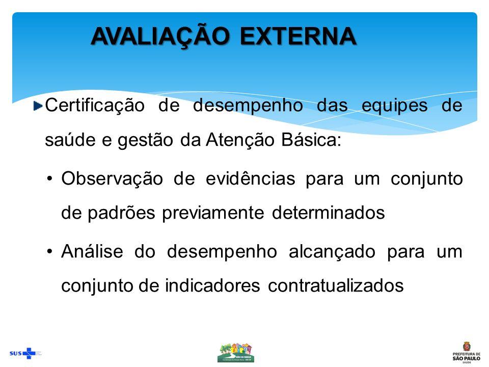 AVALIAÇÃO EXTERNA Certificação de desempenho das equipes de saúde e gestão da Atenção Básica: