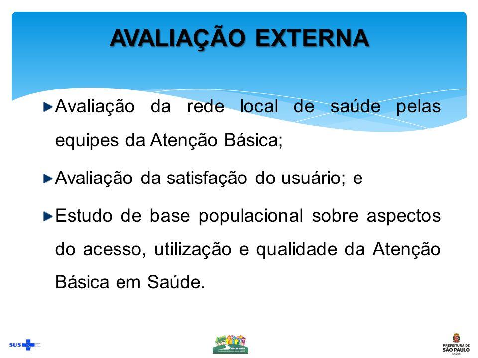 AVALIAÇÃO EXTERNA Avaliação da rede local de saúde pelas equipes da Atenção Básica; Avaliação da satisfação do usuário; e.