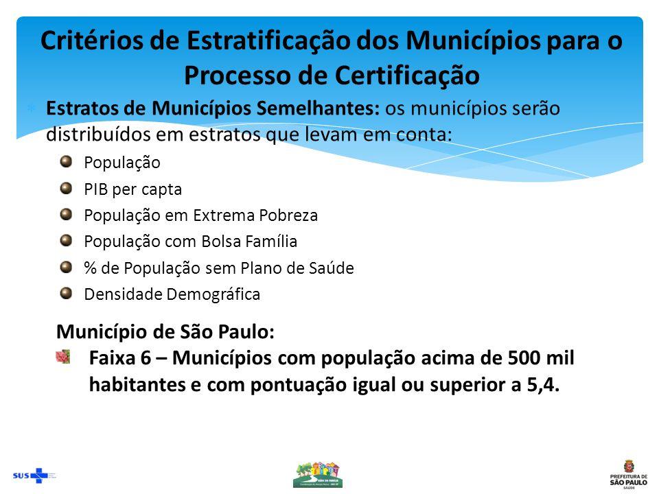 Critérios de Estratificação dos Municípios para o Processo de Certificação