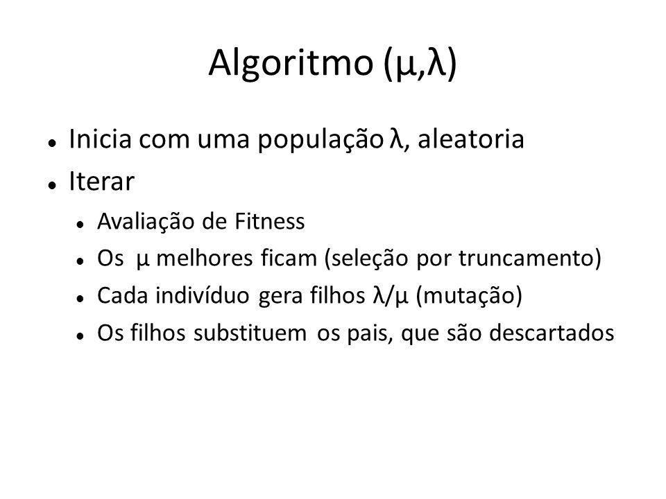 Algoritmo (µ,λ) Inicia com uma população λ, aleatoria Iterar