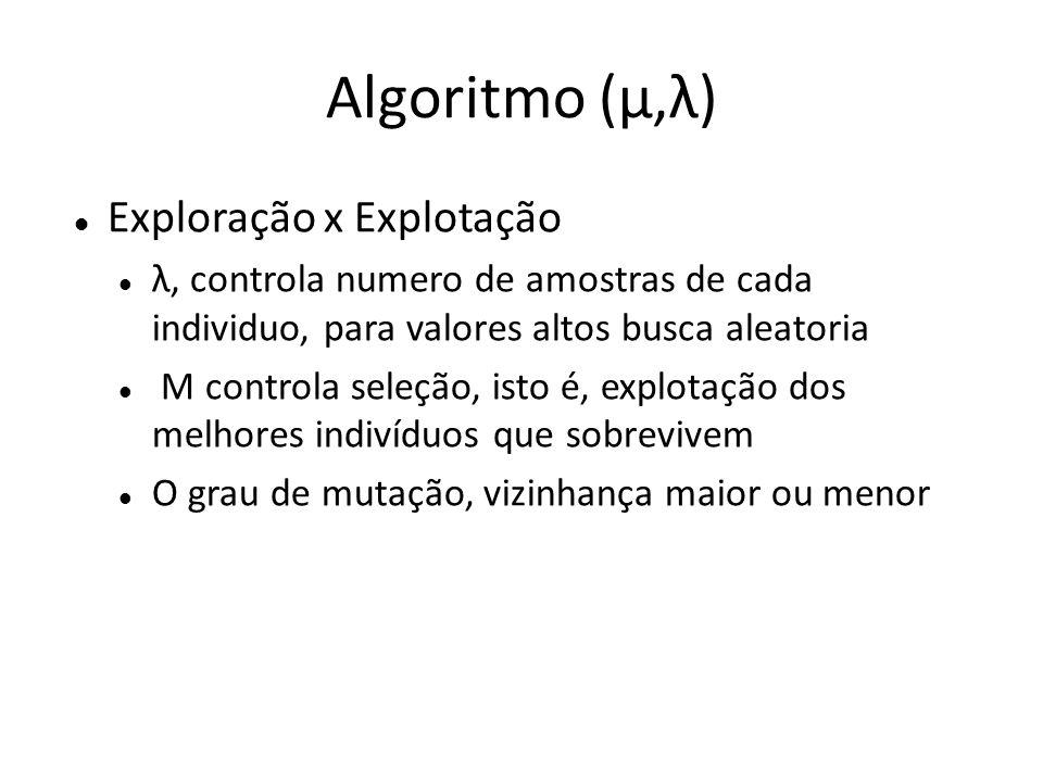 Algoritmo (µ,λ) Exploração x Explotação