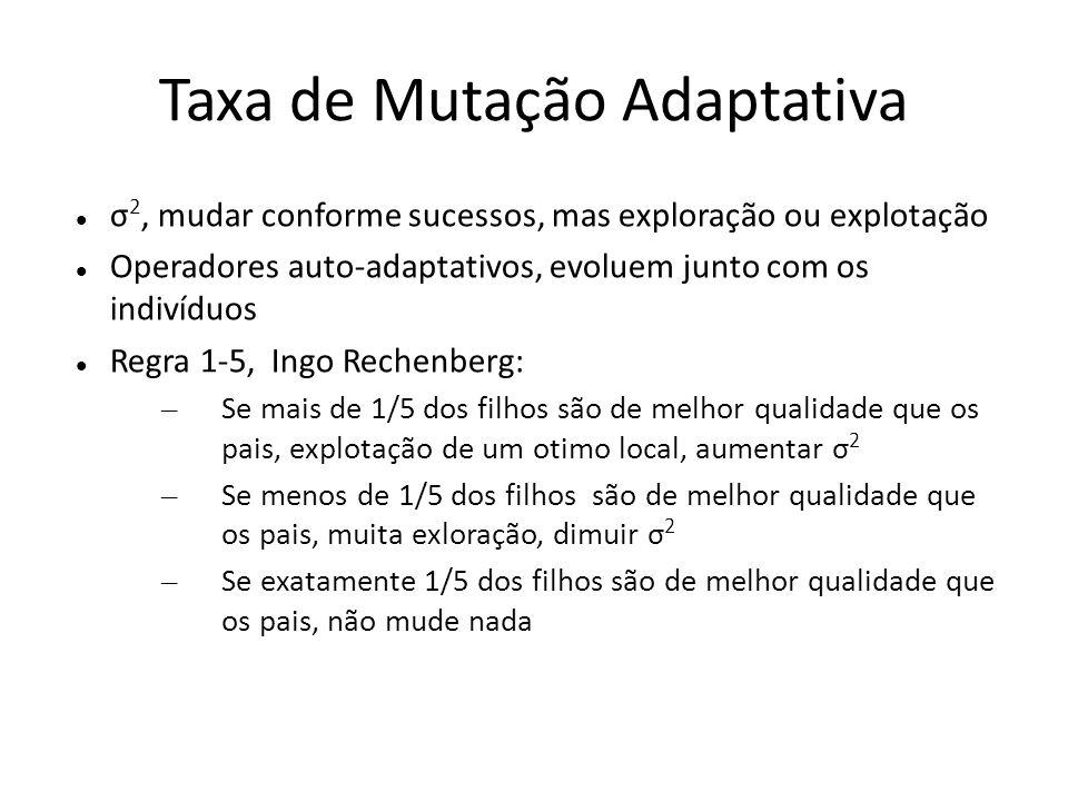 Taxa de Mutação Adaptativa