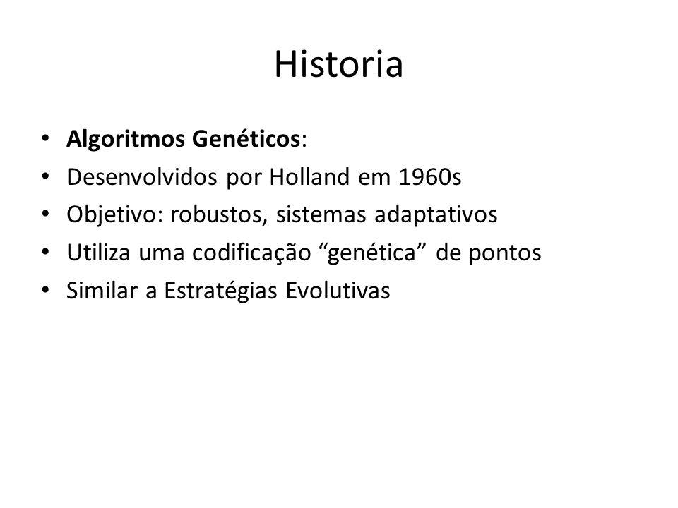 Historia Algoritmos Genéticos: Desenvolvidos por Holland em 1960s