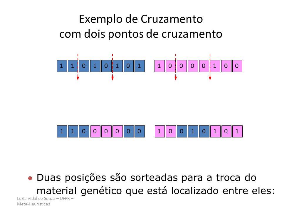 Exemplo de Cruzamento com dois pontos de cruzamento