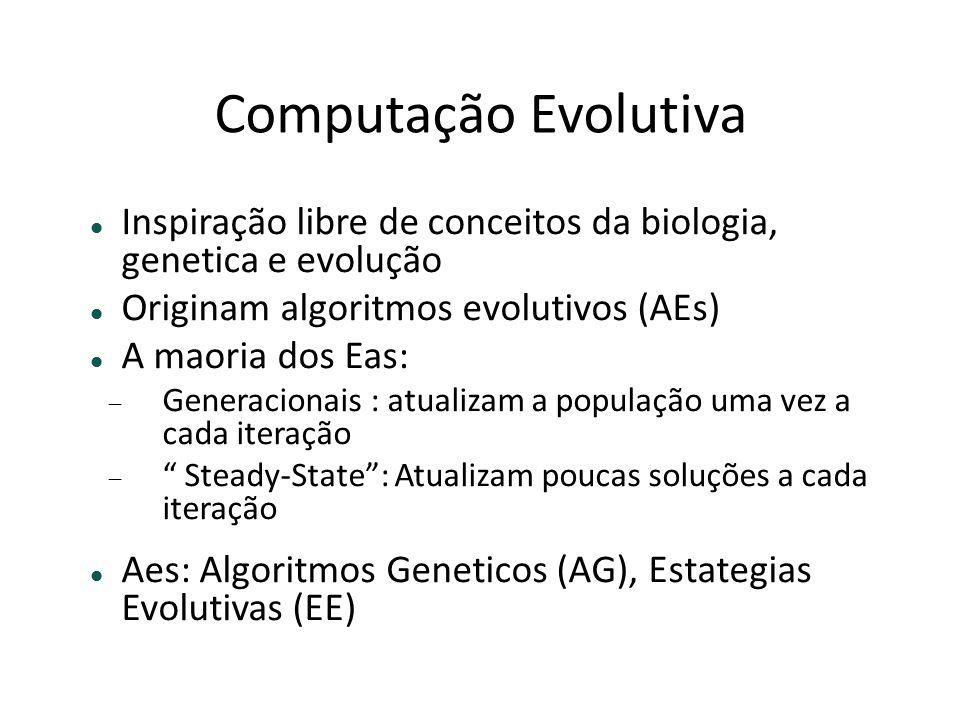 Computação Evolutiva Inspiração libre de conceitos da biologia, genetica e evolução. Originam algoritmos evolutivos (AEs)