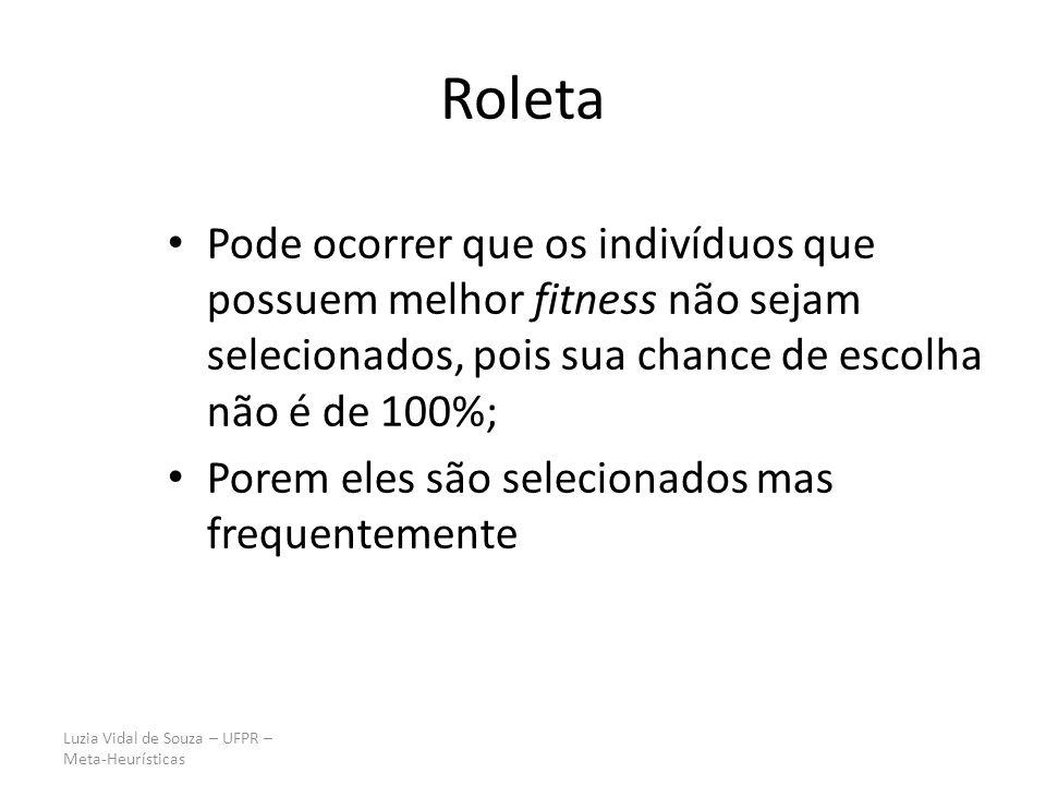 Roleta Pode ocorrer que os indivíduos que possuem melhor fitness não sejam selecionados, pois sua chance de escolha não é de 100%;