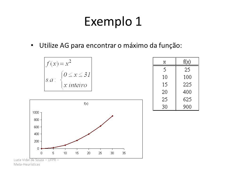 Exemplo 1 Utilize AG para encontrar o máximo da função: