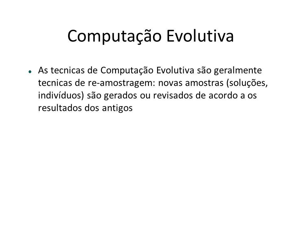 Computação Evolutiva