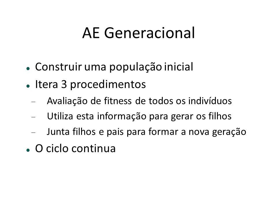 AE Generacional Construir uma população inicial Itera 3 procedimentos