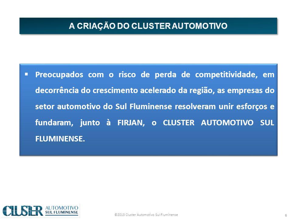 A CRIAÇÃO DO CLUSTER AUTOMOTIVO