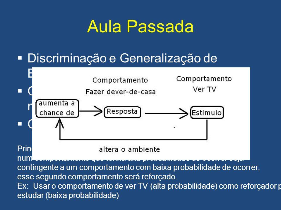 Aula Passada Discriminação e Generalização de Estímulos