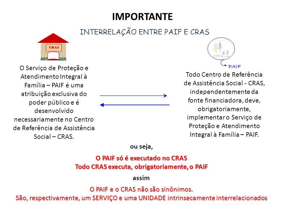 IMPORTANTE INTERRELAÇÃO ENTRE PAIF E CRAS