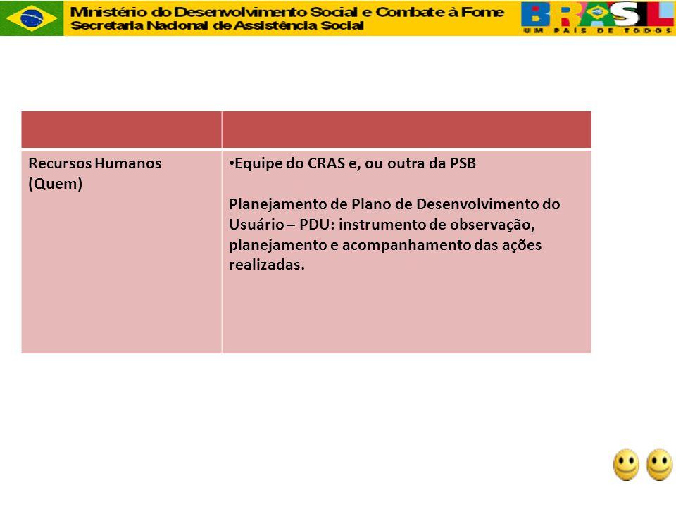 Recursos Humanos (Quem) Equipe do CRAS e, ou outra da PSB.