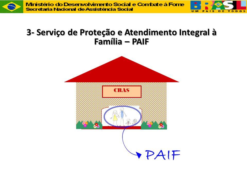 3- Serviço de Proteção e Atendimento Integral à Família – PAIF