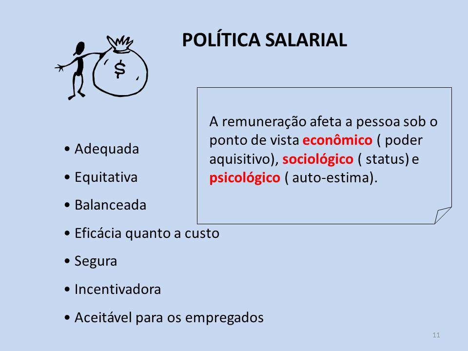 POLÍTICA SALARIAL