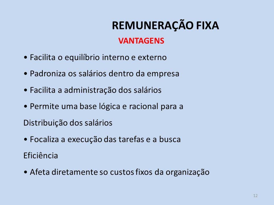 REMUNERAÇÃO FIXA VANTAGENS Facilita o equilíbrio interno e externo