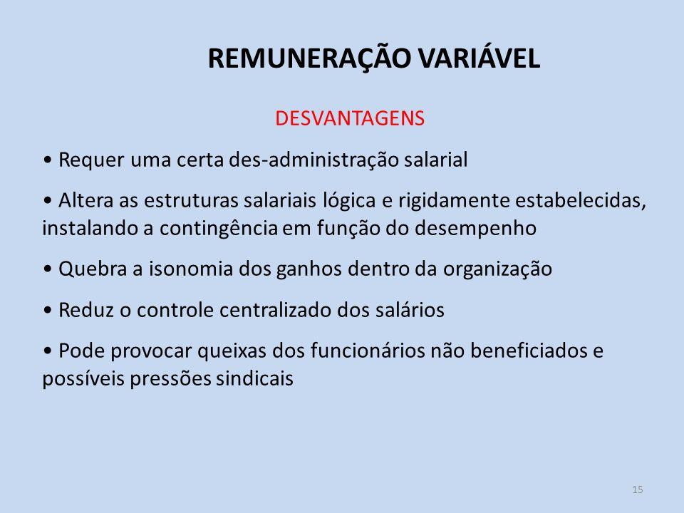 REMUNERAÇÃO VARIÁVEL DESVANTAGENS