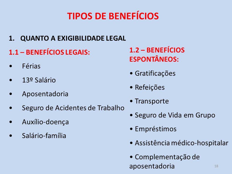 TIPOS DE BENEFÍCIOS QUANTO A EXIGIBILIDADE LEGAL