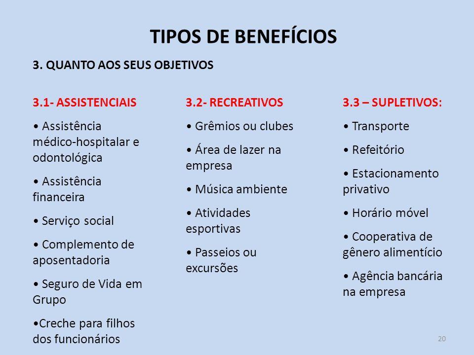 TIPOS DE BENEFÍCIOS 3. QUANTO AOS SEUS OBJETIVOS 3.1- ASSISTENCIAIS