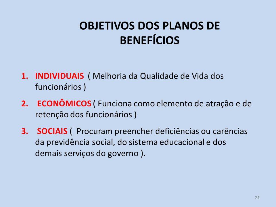 OBJETIVOS DOS PLANOS DE BENEFÍCIOS