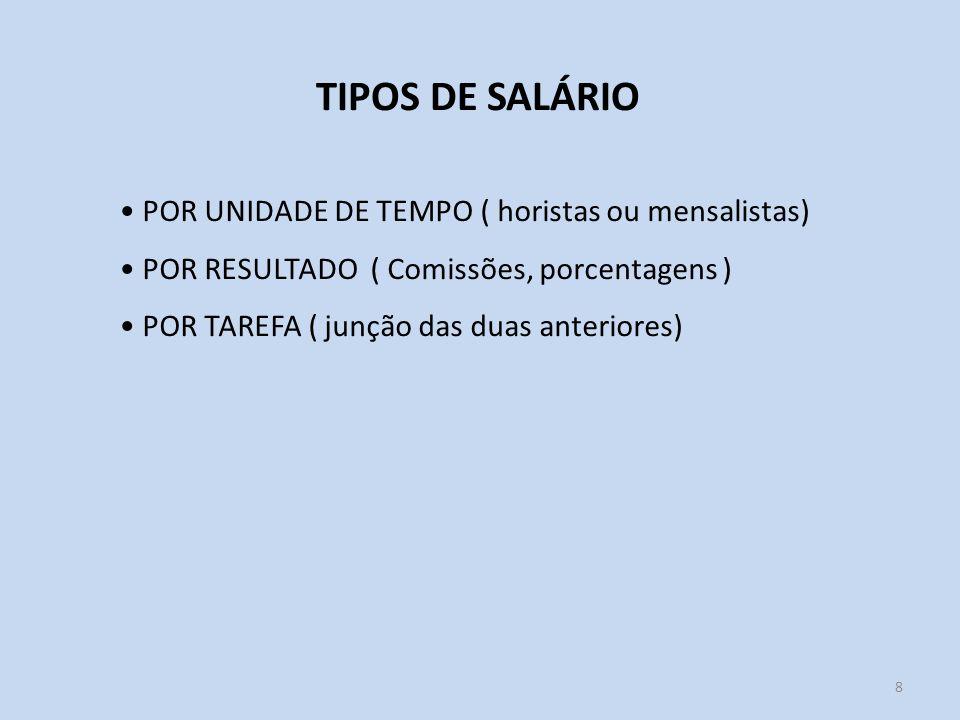 TIPOS DE SALÁRIO POR UNIDADE DE TEMPO ( horistas ou mensalistas)