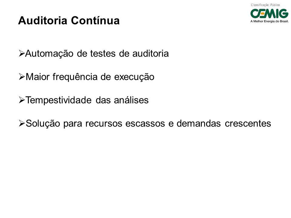 Auditoria Contínua Automação de testes de auditoria