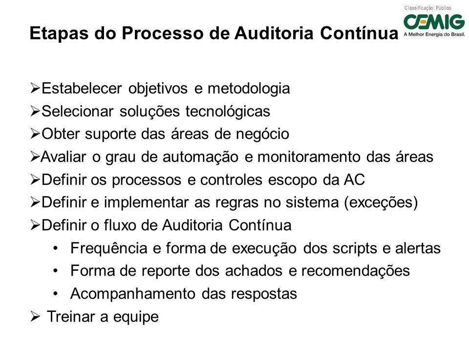 Etapas do Processo de Auditoria Contínua