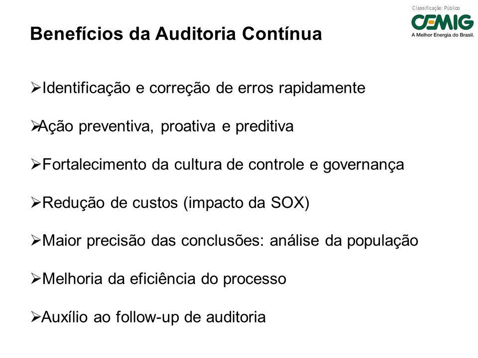 Benefícios da Auditoria Contínua