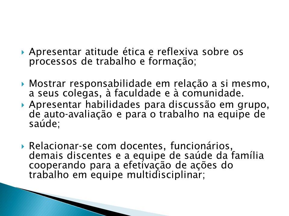 Apresentar atitude ética e reflexiva sobre os processos de trabalho e formação;