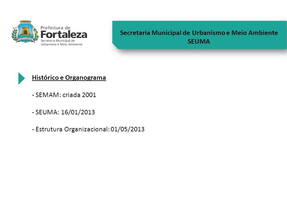 Secretaria Municipal de Urbanismo e Meio Ambiente SEUMA