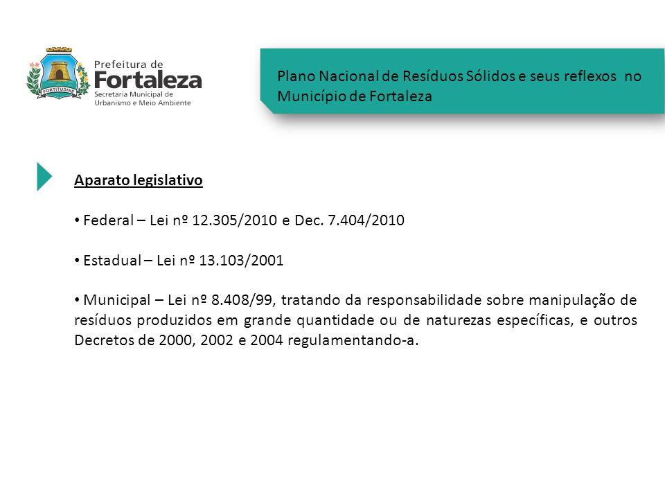 Plano Nacional de Resíduos Sólidos e seus reflexos no Município de Fortaleza