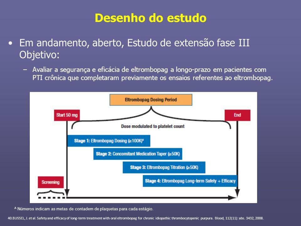 Desenho do estudo Em andamento, aberto, Estudo de extensão fase III Objetivo: