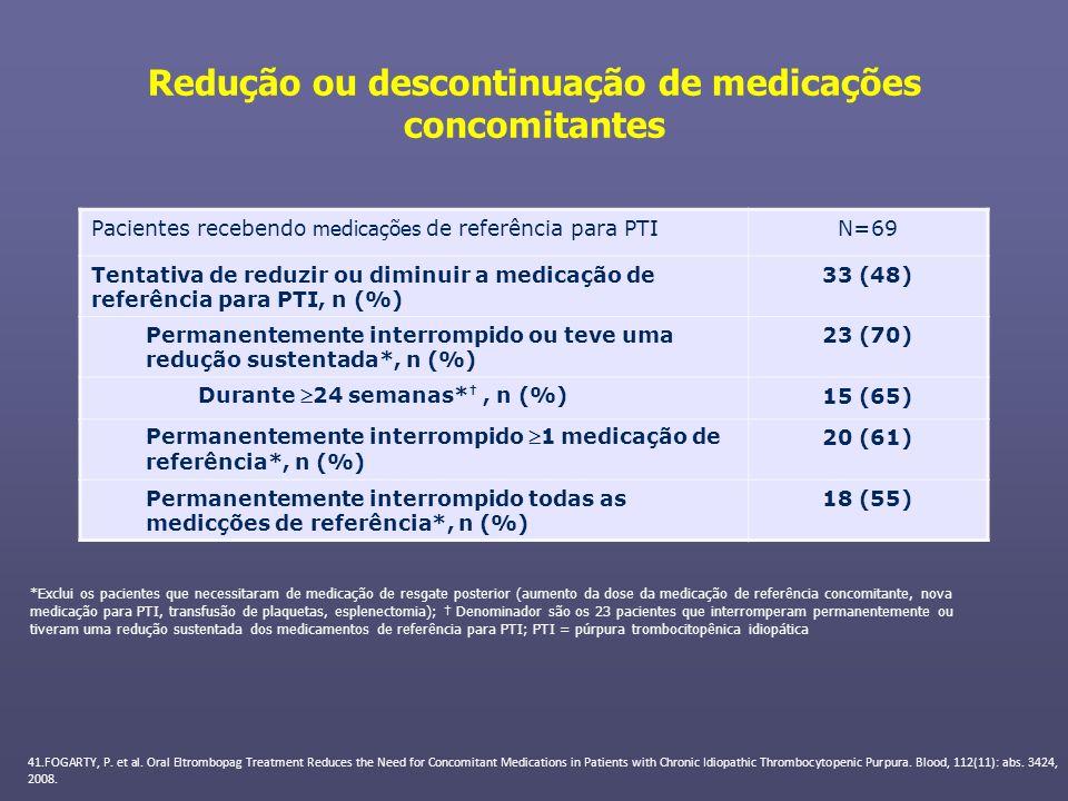 Redução ou descontinuação de medicações concomitantes