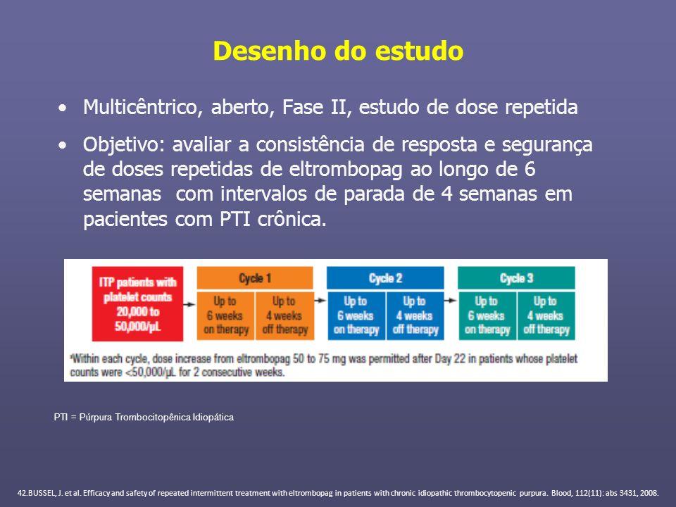 Desenho do estudoMulticêntrico, aberto, Fase II, estudo de dose repetida.
