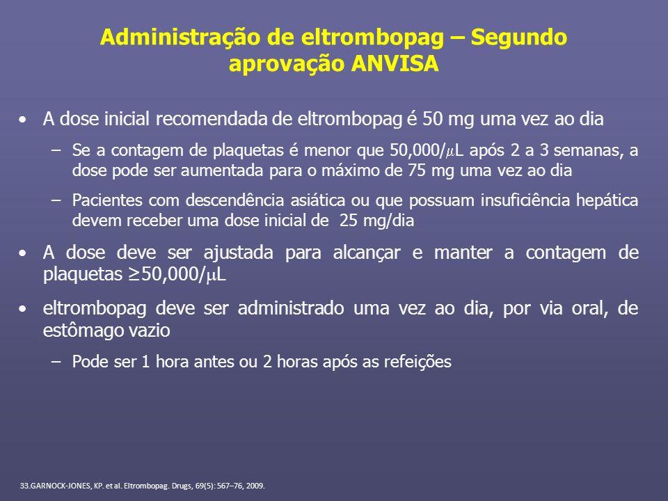 Administração de eltrombopag – Segundo aprovação ANVISA
