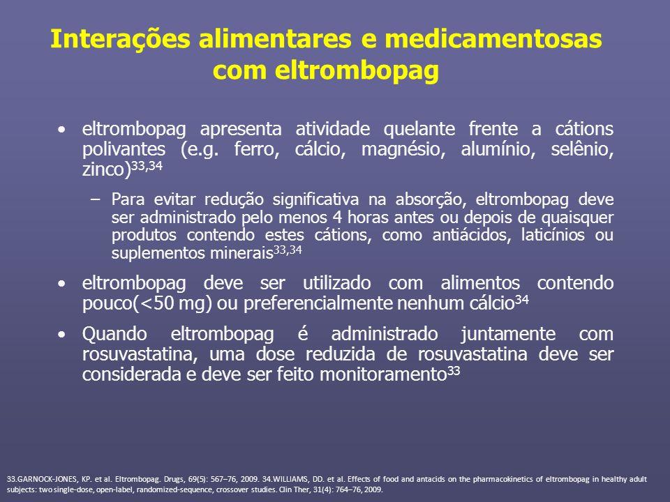 Interações alimentares e medicamentosas com eltrombopag