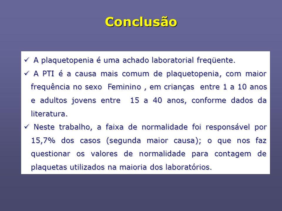 Conclusão A plaquetopenia é uma achado laboratorial freqüente.