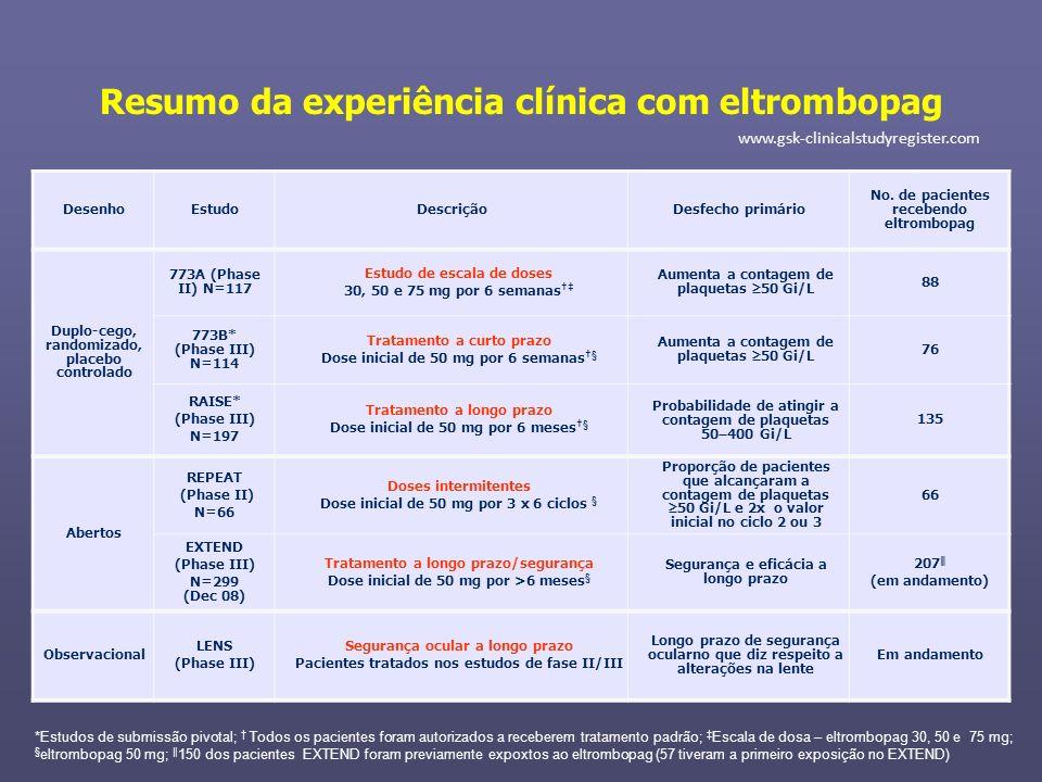 Resumo da experiência clínica com eltrombopag