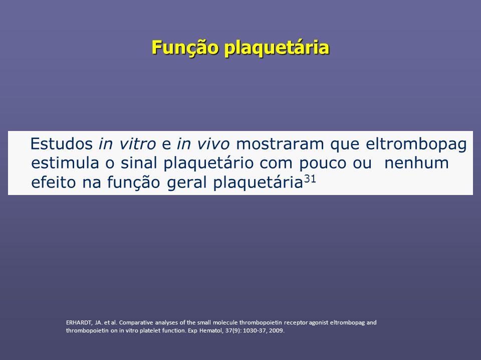 Função plaquetária