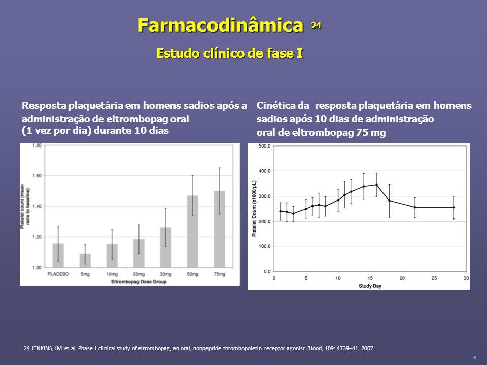 Farmacodinâmica 24 Estudo clínico de fase I