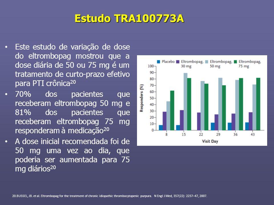 Estudo TRA100773A