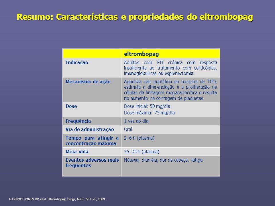 Resumo: Características e propriedades do eltrombopag
