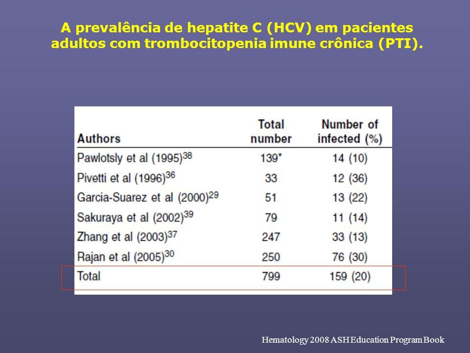 A prevalência de hepatite C (HCV) em pacientes adultos com trombocitopenia imune crônica (PTI).